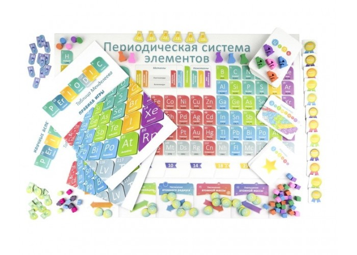 PERIODIC. Таблица Менделеева (Periodic: A Game of The Elements)