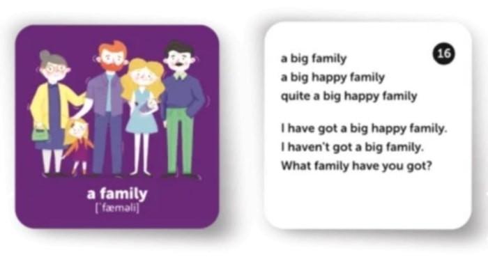 Карточки для изучения английского языка согласно программе МОН English Student. Я, моя семья и друзья (укр.)