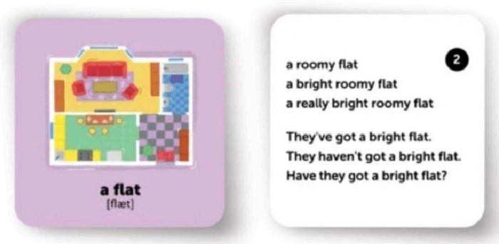 Карточки для изучения английского языка согласно программе МОН English Student. Мой дом (укр.)