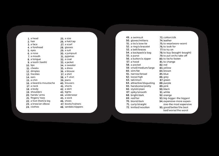 Карточки для изучения английского языка согласно программе МОН English Student. Мой внешний вид (укр.)