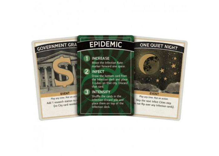 Пандемия. Юбилейное Издание (Pandemic: 10th Anniversary Edition)