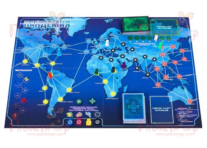 Пандемия игровое поле