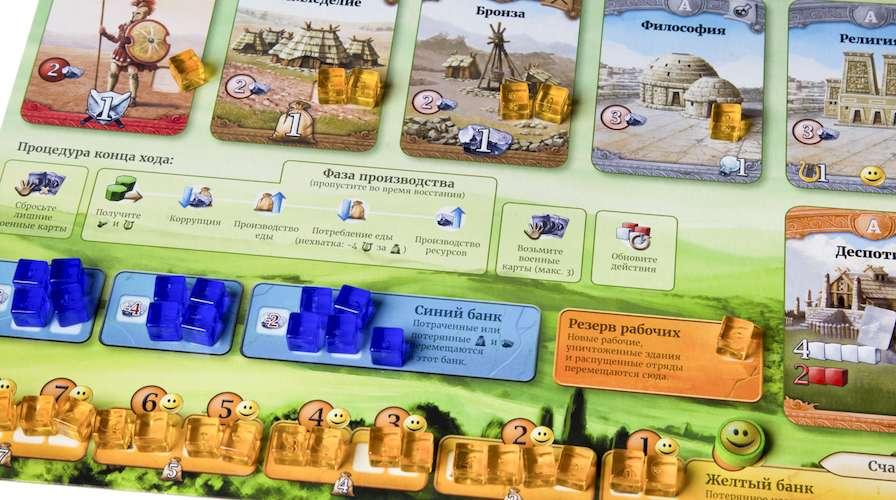 Игра Сквозь Века: Новая История Цивилизации: игровой процесс